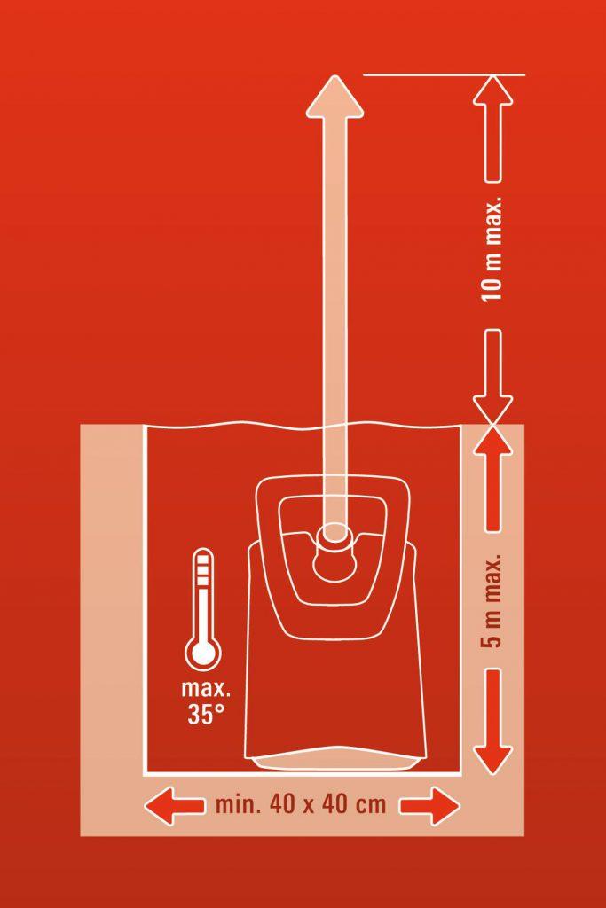 Tauchpumpe Automatik- und Dauerbetrieb